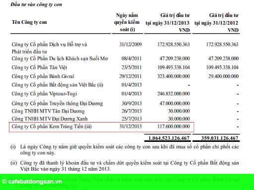 """Hình 2: Lật lại thương vụ """"kim cương bọc kem"""" của anh em ông Hà Văn Thắm"""