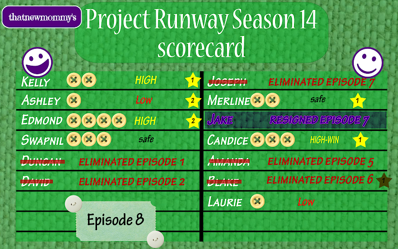 Fantasy Project Runway Season 14 Scorecard - Broadway or Bust (14x08)