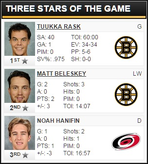 02/26/2016 Bruins @ Hurricanes Three Stars of the Game