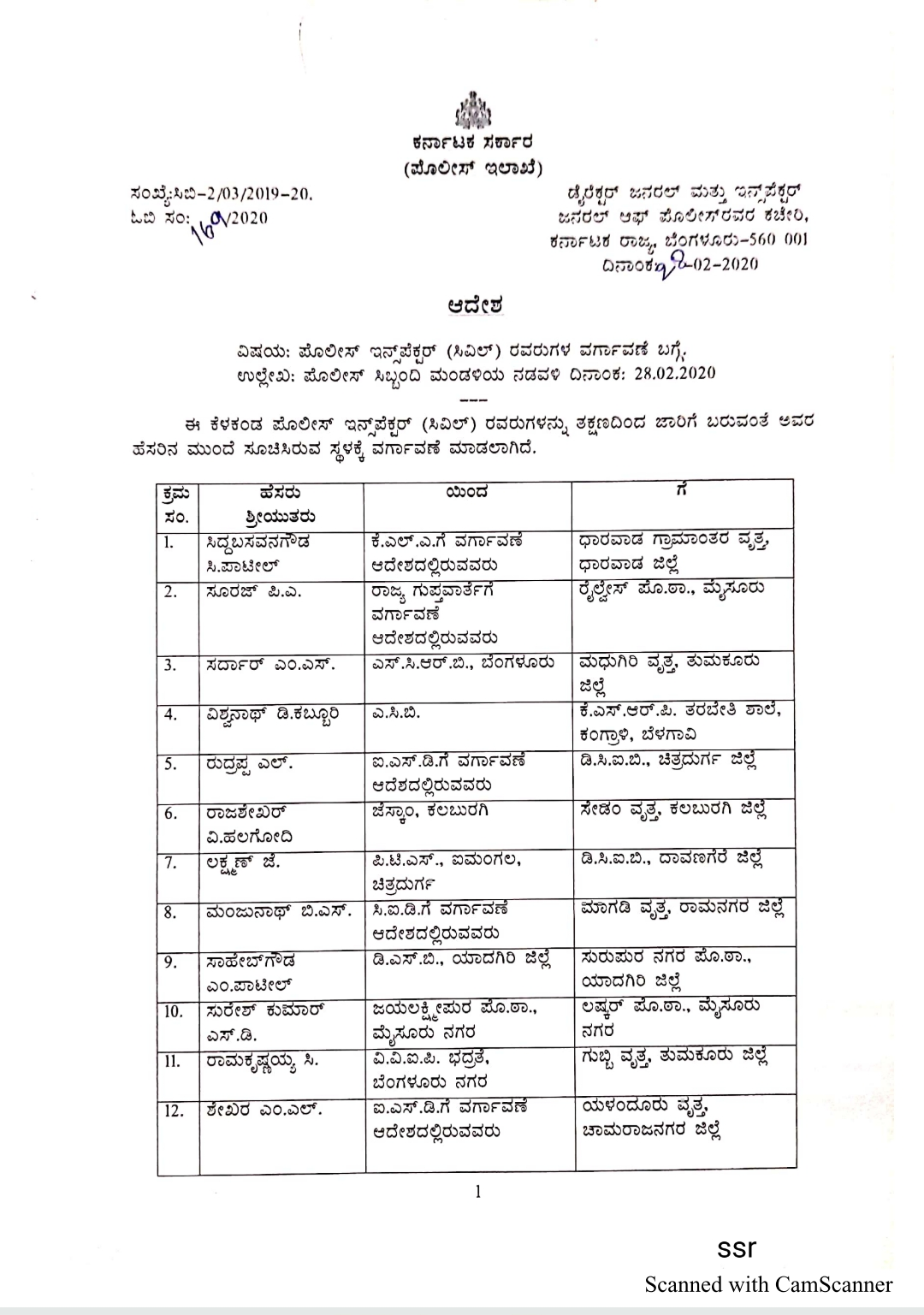 Transfer Orders of 57 Sub-Inspectors of the Police Department
