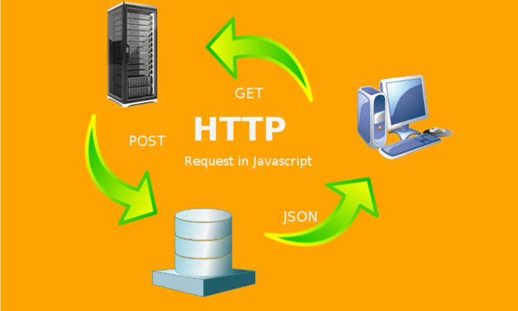 Cómo hacer una solicitud HTTP con Javascript