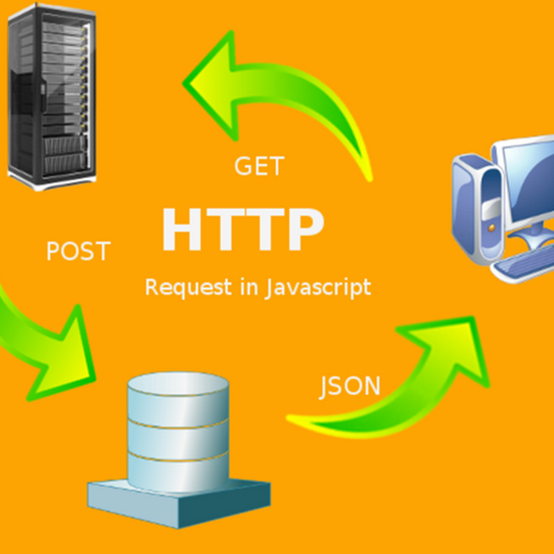 Cómo hacer una solicitud HTTP con Javascript en 2018