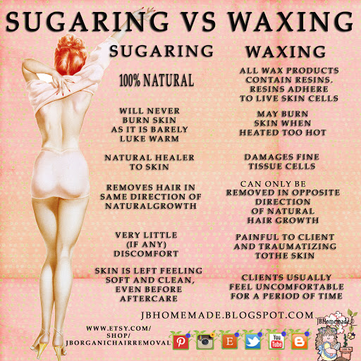Sugaring vs Waxing chart comparison