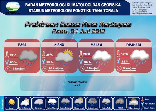 BMKG: Jaga Stamina Tubuh, Karena Hujan Akan Mengguyur Wilayah Toraja