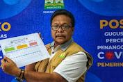 Info Covid-19 Aceh, Selasa, 05 Mei 2020 : ODP Bertambah 5 Kasus