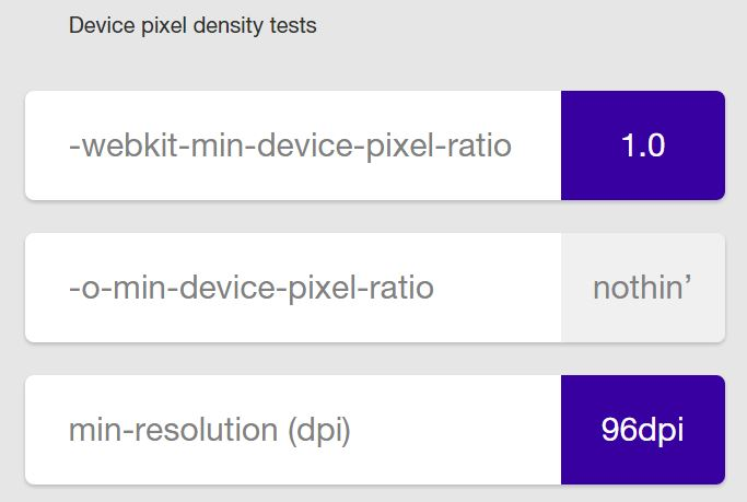Device pixel density test