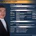Biodata Menteri Pertahanan Mohamad Sabu