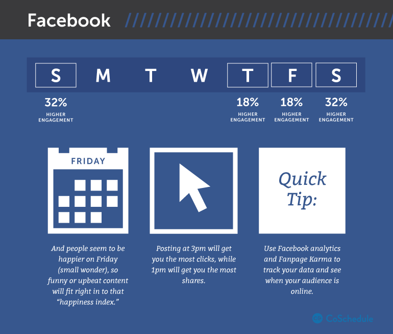 how frequently should you post on facebook social media event planner and wedding planner