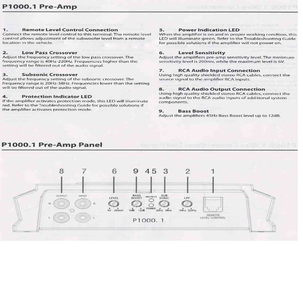 Help setting crossover frequencies, etc on my new amps