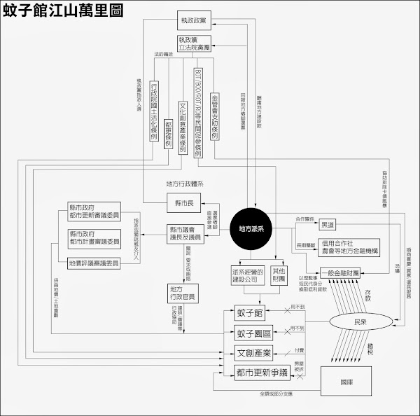 蚊子館江山萬里圖.jpg
