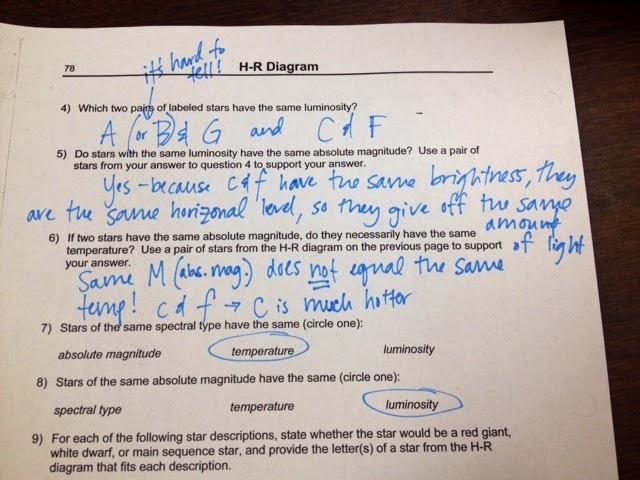 Ms. Trinkley's Classes at Desert View High School: HR Diagram Quiz ...
