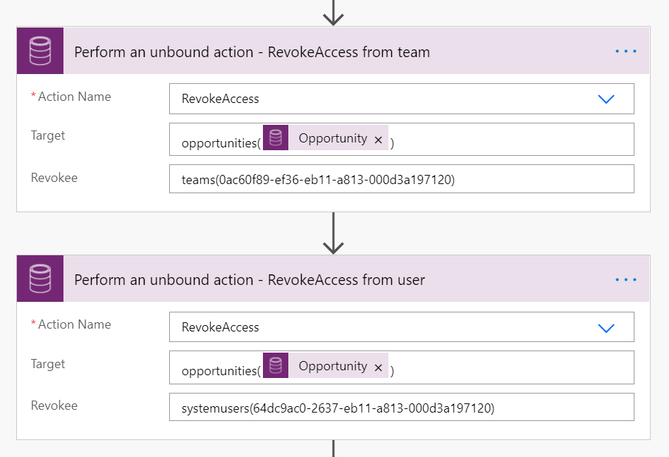 RevokeAccess for user and team
