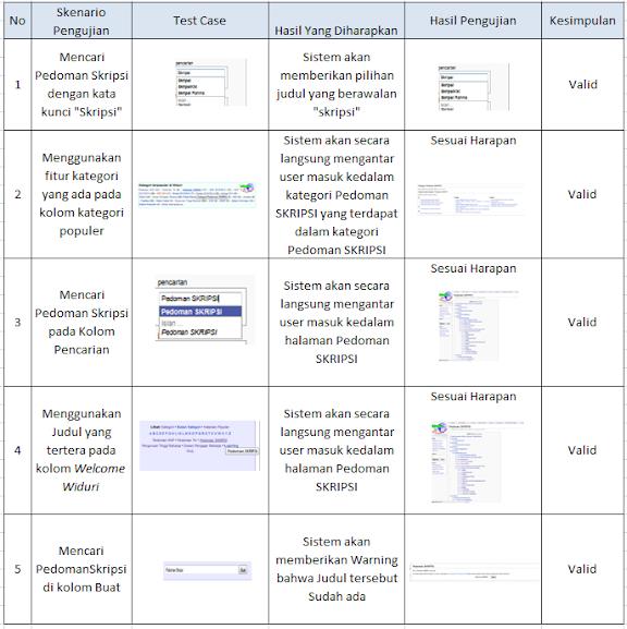 Judul Skripsi Sistem Informasi Universitas Gunadarma Kumpulan Berbagai Skripsi