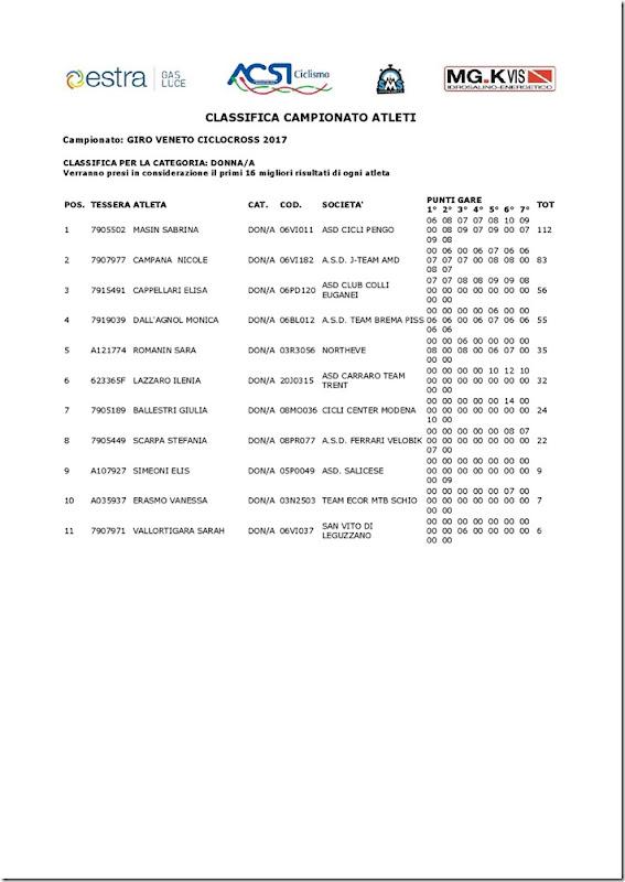 gdv15tappa17-026