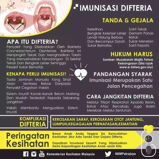 Imunisasi  Difteria