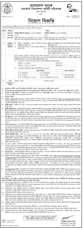 Government Private Bank Recruitment Circular 2021 - সরকারি বেসরকারি ব্যাংক নিয়োগ বিজ্ঞপ্তি ২০২১ - ব্যাংক জব সার্কুলার ২০২১