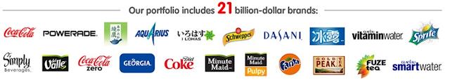Portfolio de marcas de The Coca-Cola Company