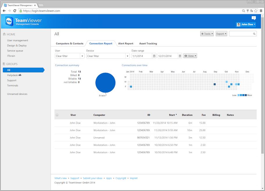 teamviewer 8 premium management console pdf