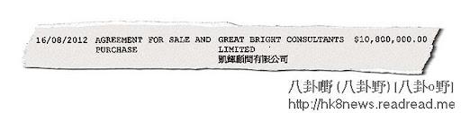 鄭嘉穎以凱輝顧問公司購入柏景灣,凱輝公司則由鄭母徐筱蜜一人持有。