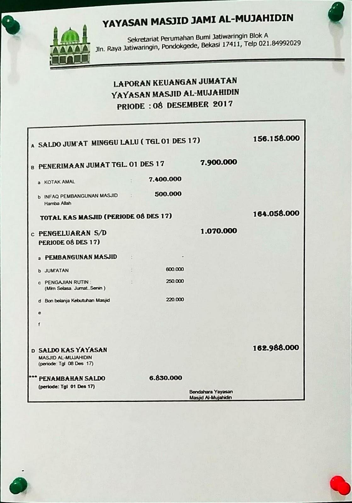 Yayasan Masjid Al Mujahidin Jatiwaringin Laporan Keuangan 8 Desember 2017