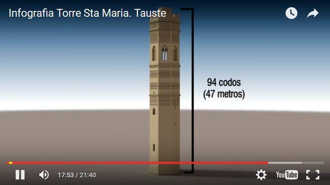 EL PATIAZ: VIDEOS DE LAS JORNADAS Y SU BECA DE INVESTIGACIÓN