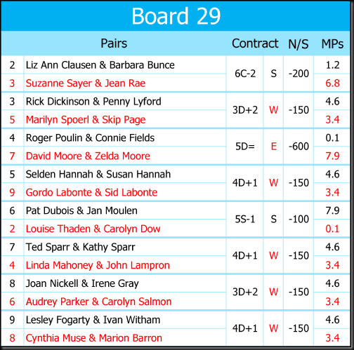 Recap Boards 16 November 2017-2(1)