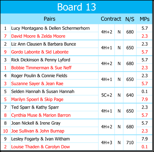 Recap Boards 16 November 2017-13