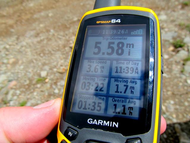 GPS stats for the Handies Peak hike