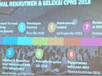Kemenpan-RB Akhirnya Merilis Jadwal Seleksi Penerimaan CPNS 2018