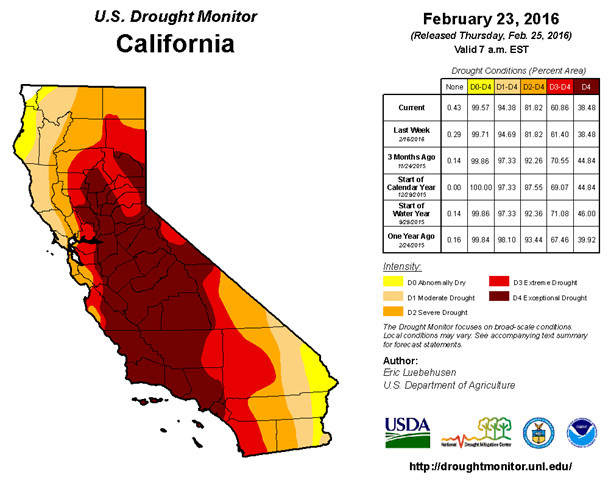 U.S. Drought Monitor report for California, 23 February 2016. Graphic: Eric Luebehusen / USDA