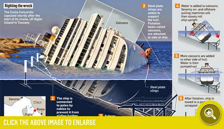 Operacja Costa Concordia / The Raising of the Costa Concordia (2014) PL.DVBRip.XviD-Sante / Lektor PL