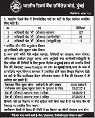 RBI Officer Grade B Notification 2018 www.indgovtjobs.in