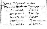 Ham, Gijsbert van der en Geertje Aariense Burggraaf Huwelijk ca.1765.jpg