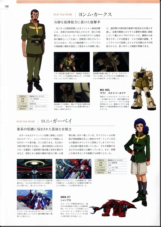 ACE IN THE GUNDAM U.C.0079‐U.C.0096_811955-0103
