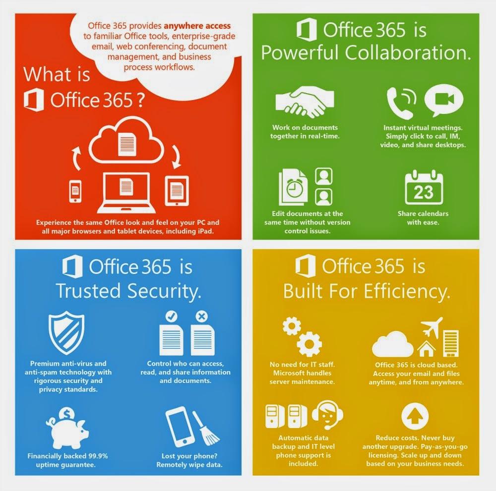 Mời mọi người dùng miễn phí 1 năm OFFICE 365 - 55652