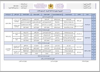 توزيع سنوي لمرجع: مرشدي في اللغة العربية المستوى الثالث 2021/2022