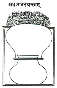 Indian Alchemical Apparatus Taken From Mediaeval Manuscript 5, Alchemical Apparatus