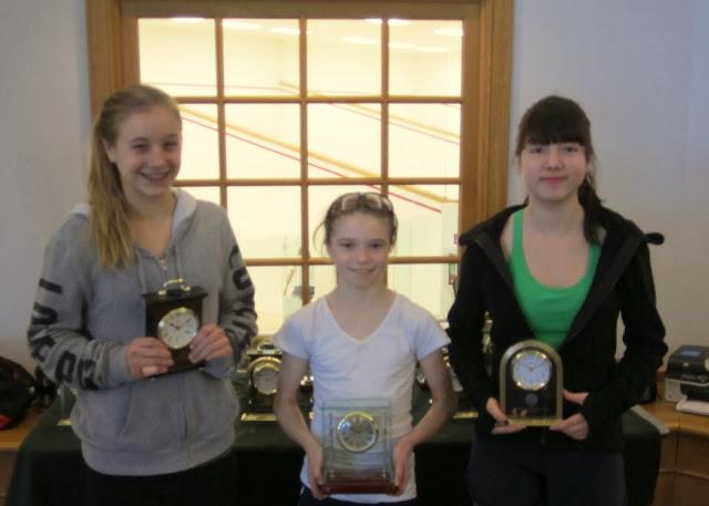 Mass Junior Championships, Jan 3-5, 2014  GU 15: Finalist - Caroline Spahr (Boston, MA); Champion - Marina Stefanoni (Darien, CT); 3rd Place - Ideal Dowling (Narragansett, RI)
