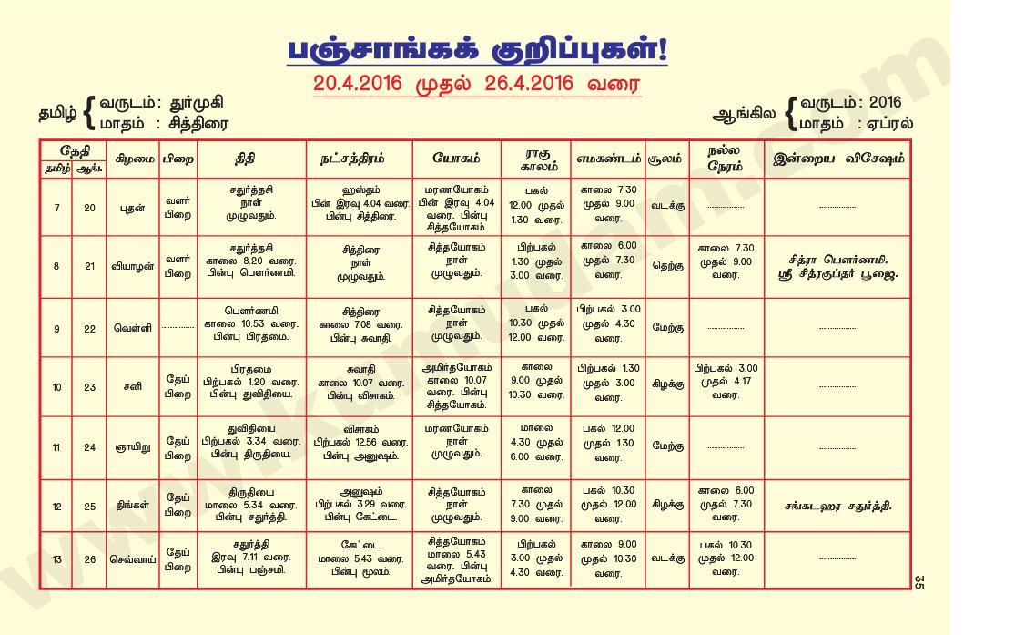 Kumudam Jothidam Raasi Palan April 20-26, 2016