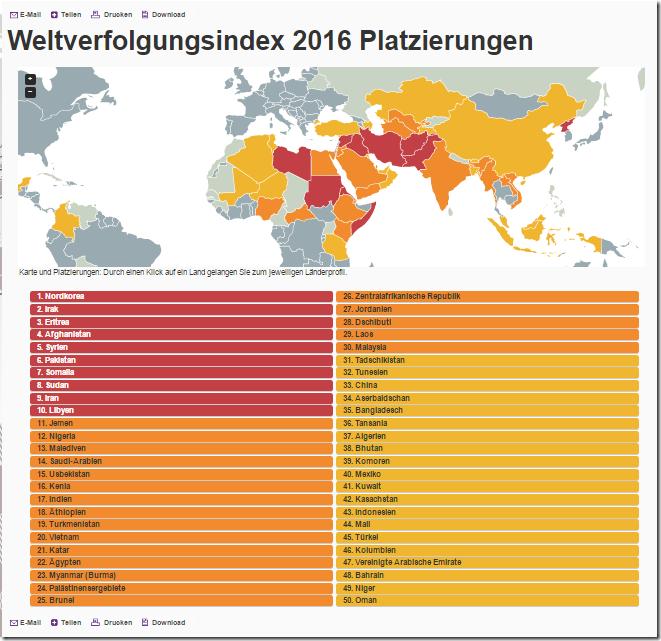 Christenverfolgung weltweit 2016