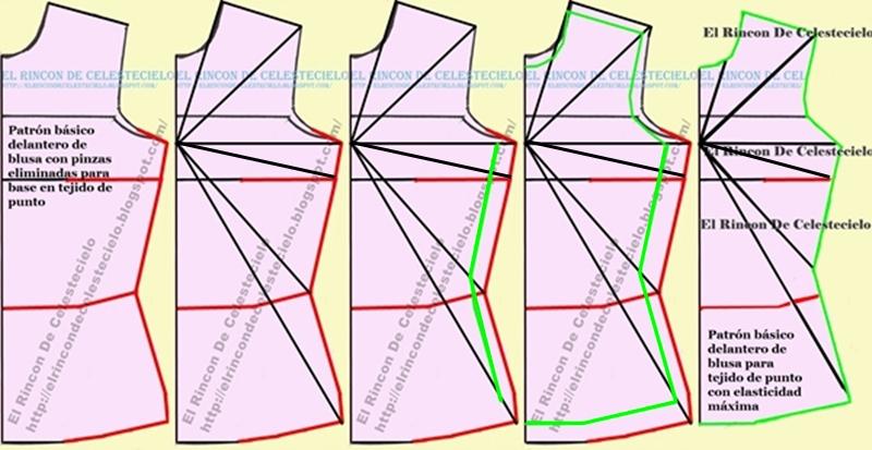 Transformación del patrón básico delantero sin pinzas en patrón para tejido de punto muy elástico