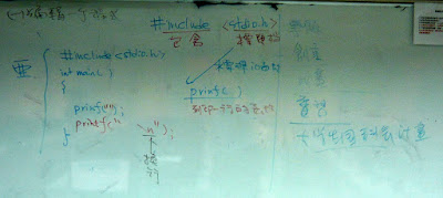 C程式基本的語法