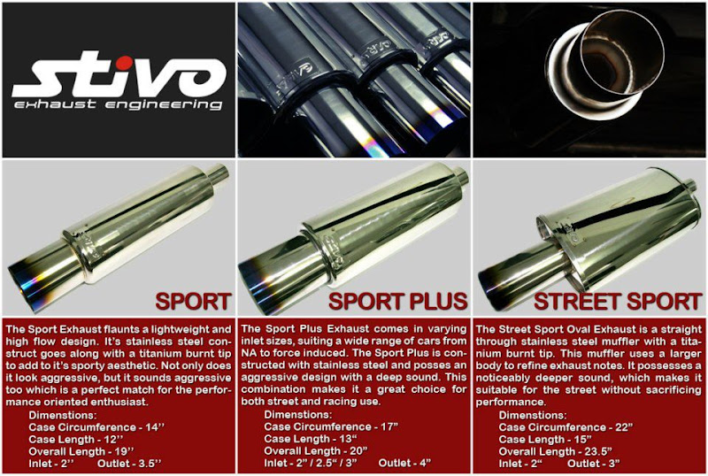 Stivo Racing Exhaust High Society Custom Pinoy Rides pic8