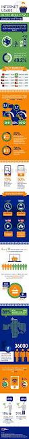 Infographix - internet-usage-middle-east.jpg