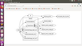 Octomap KinectV2 - nothing published by octomap_server - Google Groups