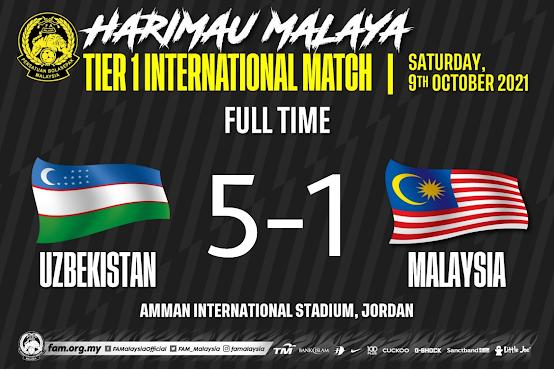Uzbekistan Mudah Kalahkan Malaysia, Jaringkan 5 gol Berbalas 1.
