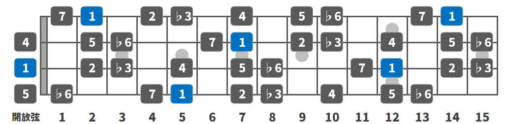 a-harmonic_minor_scale_bass05.png