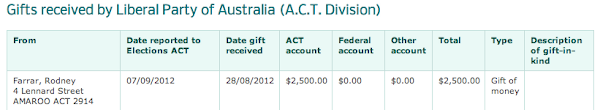 liberal party donation