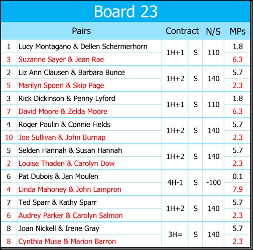 Recap Boards 16 November 2017-23