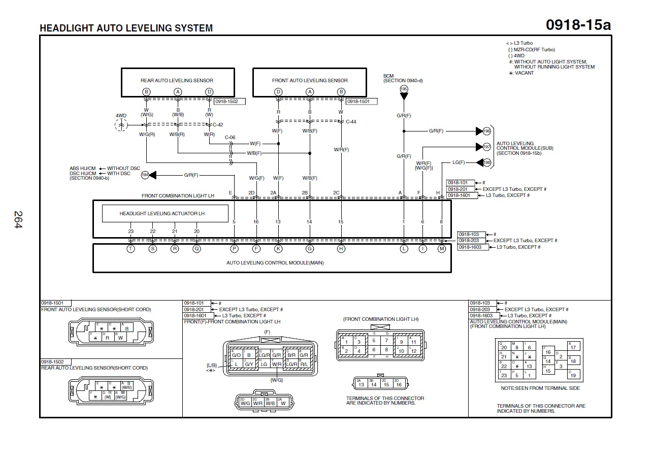 Mazda Z5 Wiring Diagram Electrical Diagrams 3 Radio Xedos 6 House Symbols U2022 Stereo